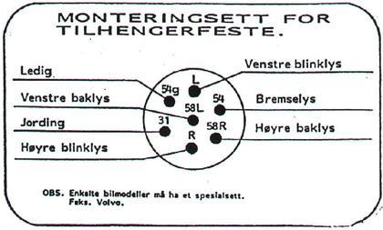 Koblingsskjema Tilhengerkontakt